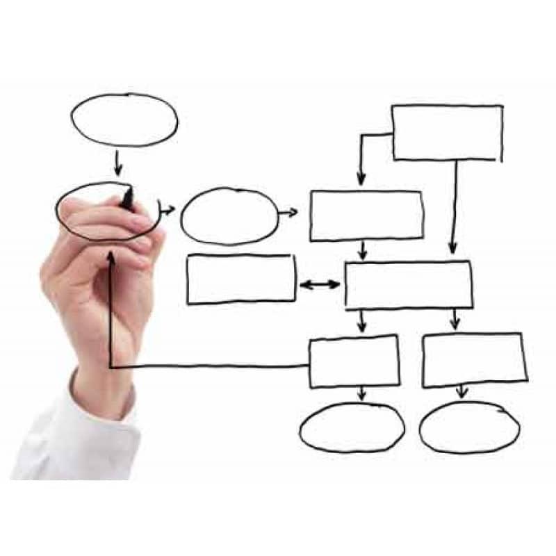Mapeamento de processos: 4 passos para fazer na sua empresa e dicas de como otimizar